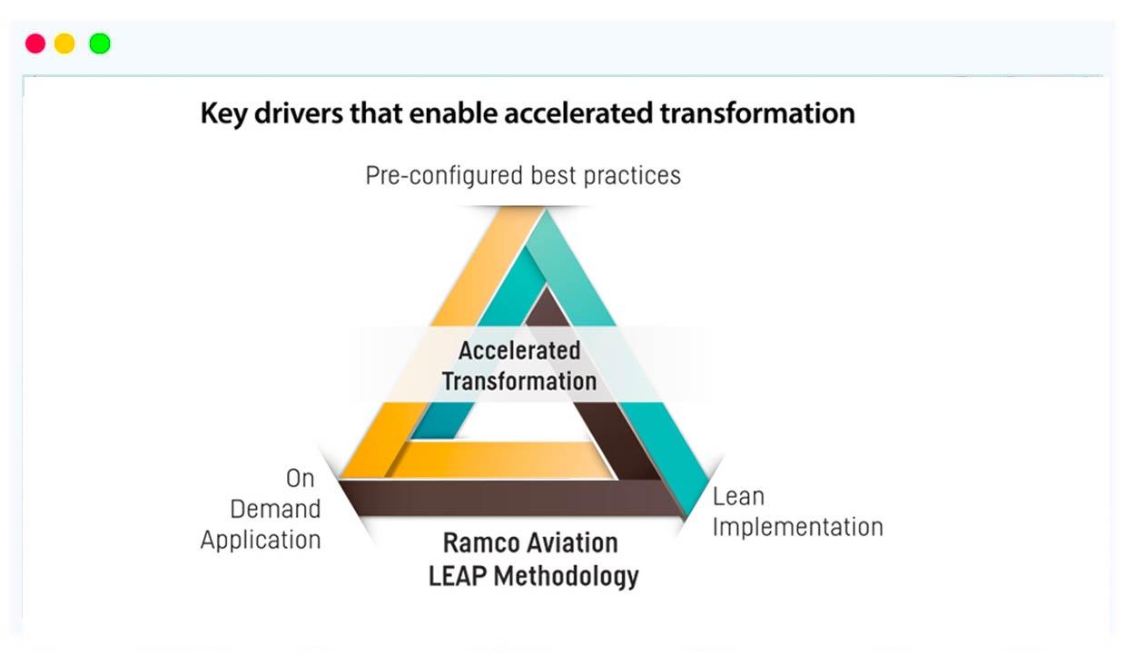LEAN-implementation (1)